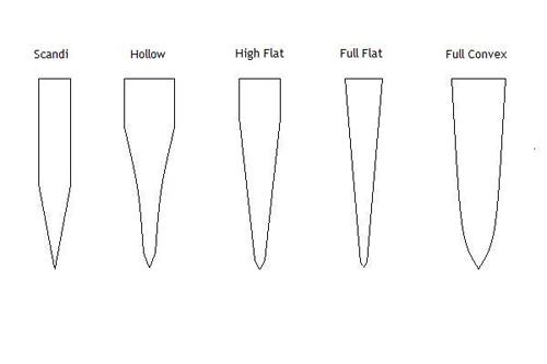 knife-edge-types-1.jpg